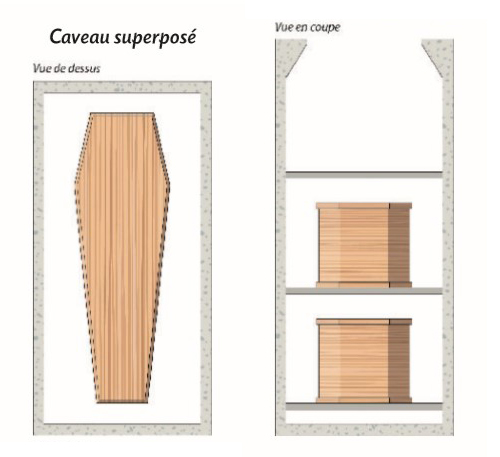 caveau-superpose